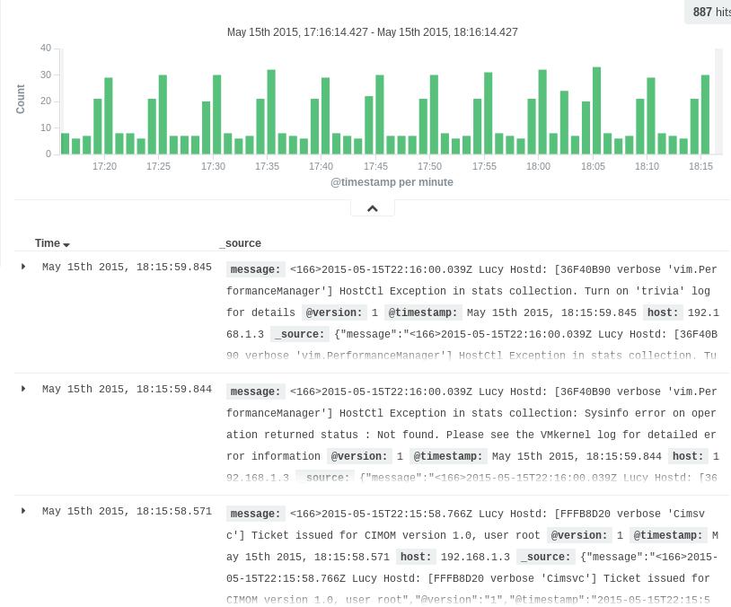 Monitoring VMWare ESXi with the ELK Stack | Mario Talavera Writes